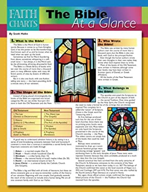 Faith Charts: The Bible at a Glance 9781592764839