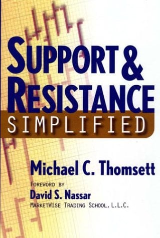 Support & Resistance Simplified 9781592800674