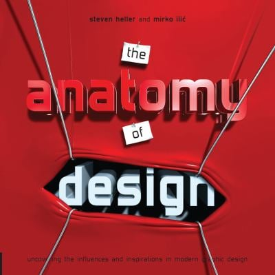The Anatomy of Design: Uncovering the Influences and Inspiration in Modern Graphic Design