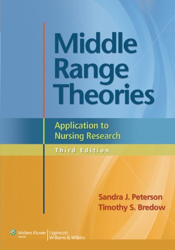 Middle Range Theories: Application to Nursing Research 9781608318001