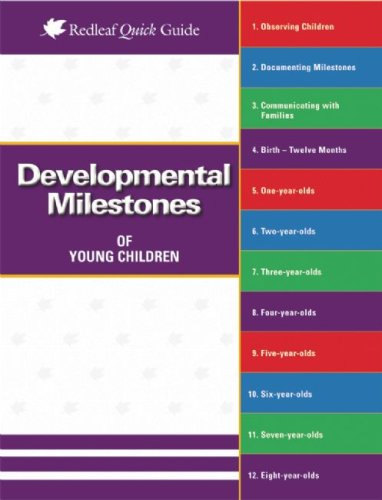 Developmental Milestones of Young Children 9781605540054
