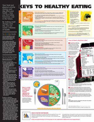 Keys to Healthy Eating Anatomical Chart 9781605471075