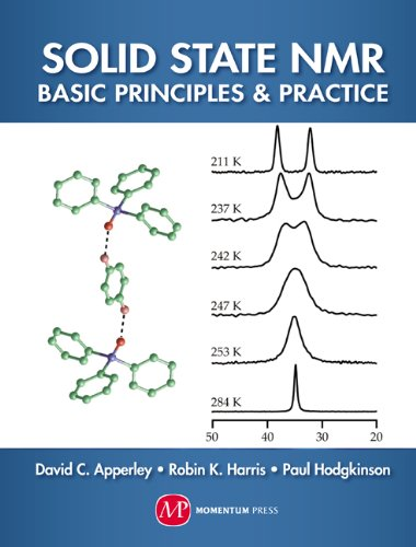 Solid State NMR: Basic Principles & Practice 9781606503508