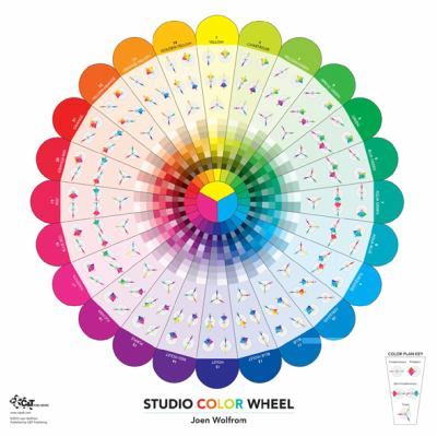 Studio Color Wheel: 28 X 28 Double-Sided Poster 9781607053507