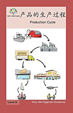 : Production Cycle (How We Organize Ourselves) (Chinese Edition)