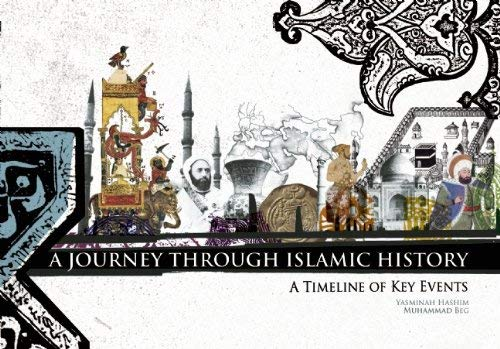 A Journey Through Islamic History: A Timeline of Key Events 9781847740281