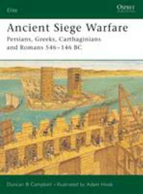 Ancient Siege Warfare: