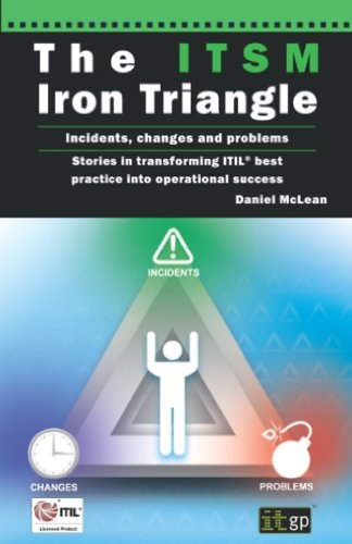 The Itsm Iron Triangle 9781849283175