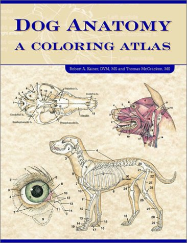 Dog Anatomy: A Coloring Atlas 9781893441170