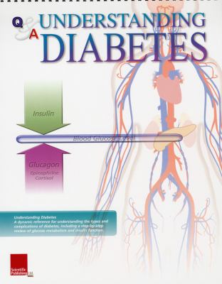 Q&A Understanding Diabetes 9781932922325