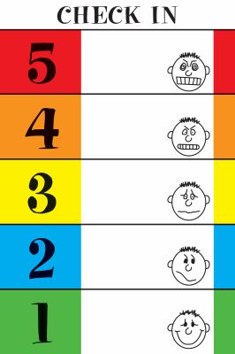 The 5-Point Scale and Anxiety Curve Poster 9781934575369