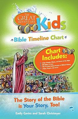 The Great Adventure Kids Bible Timeline Chart 9781934217634