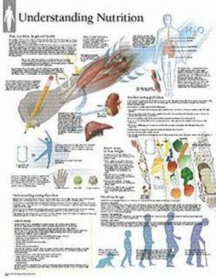 Understanding Nutrition Chart: Wall Chart 9781932922158