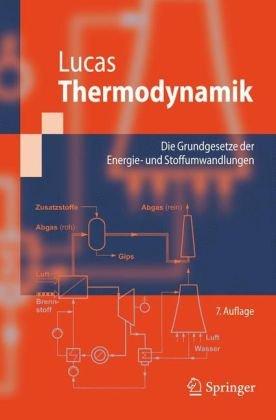 Thermodynamik: Die Grundgesetze Der Energie- Und Stoffumwandlungen 9783540686453
