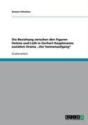 Die Beziehung Zwischen Den Figuren Helene Und Loth in Gerhart Hauptmanns Sozialem Drama VOR Sonnenaufgang