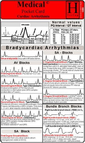 Cardiac Arrhythmia 9783868110135
