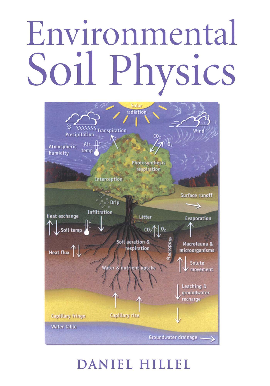 Environmental Soil Physics: Fundamentals, Applications, and Environmental Considerations EB9780080544151