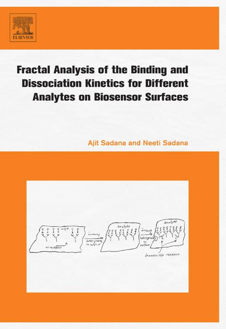 Fractal Analysis of the Binding and Dissociation Kinetics for Different Analytes on Biosensor Surfaces EB9780080555010