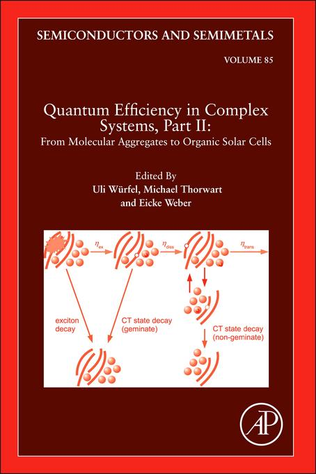 Quantum Efficiency in Complex Systems, Part II: From Molecular Aggregates to Organic Solar Cells: Organic Solar Cells EB9780123910646