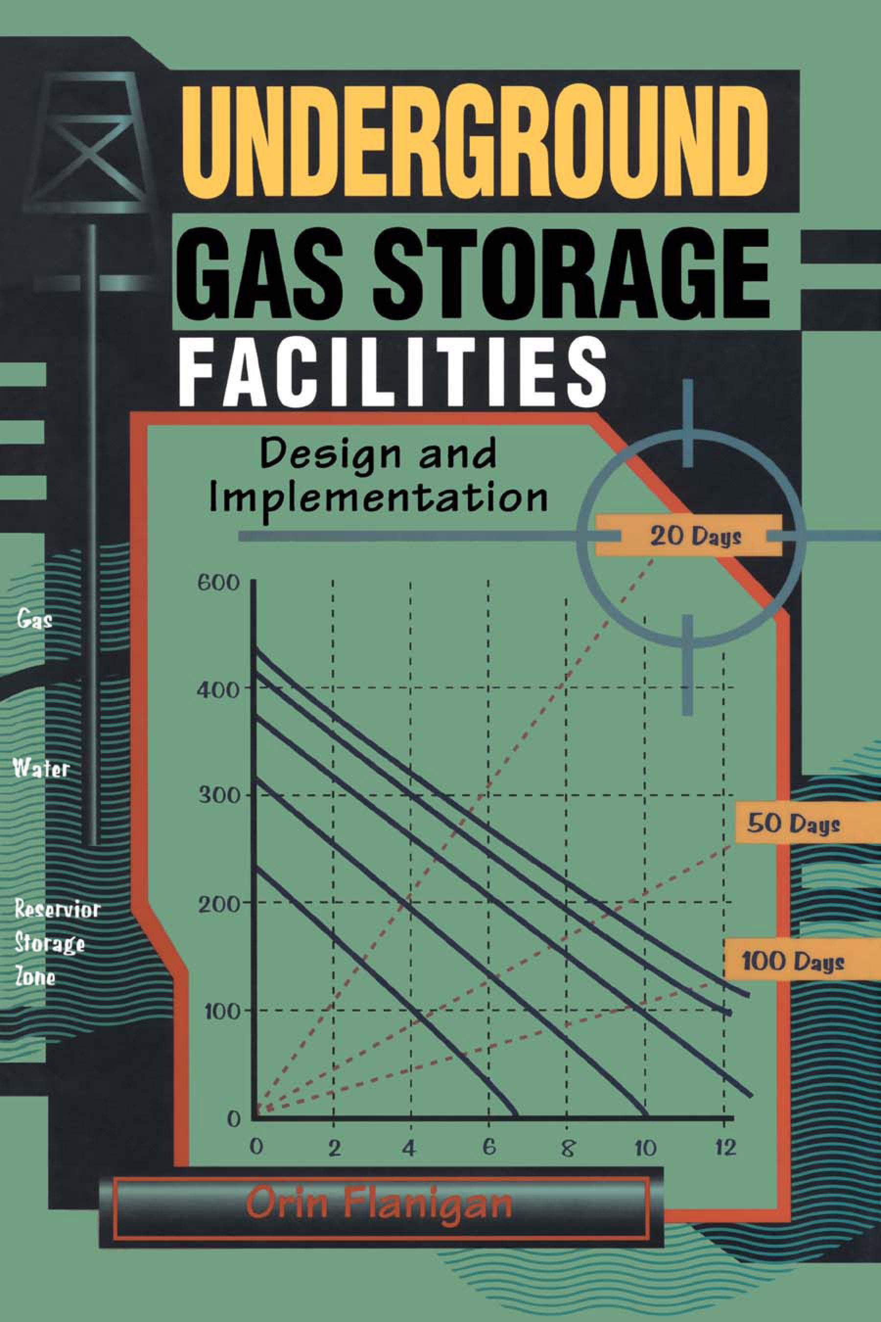 Underground Gas Storage Facilities: Design and Implementation EB9780080543390