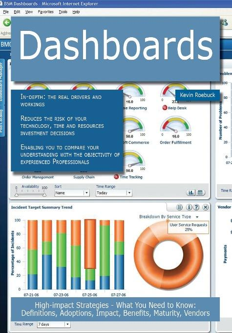 Dashboards: High-impact Strategies - What You Need to Know: Definitions, Adoptions, Impact, Benefits, Maturity, Vendors EB9781743445037