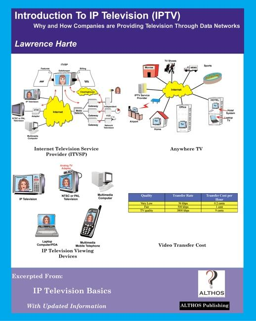 Introduction to IP Television; Why and How Companies Are Providing Television Through Data Networks EB9785551459552
