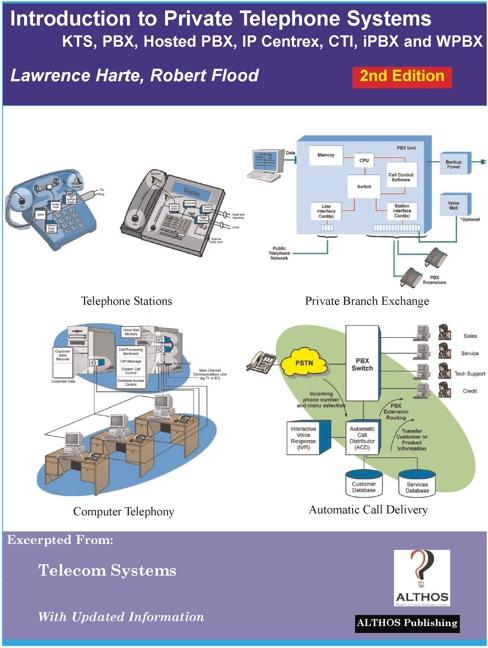Introduction to Private Telephone Systems; KTS, PBX, Hosted PBX, IP Centrex, CTI, iPBX and WPBX, 2nd Edition EB9785551499718